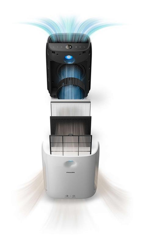 les filtres hepa et à charbon